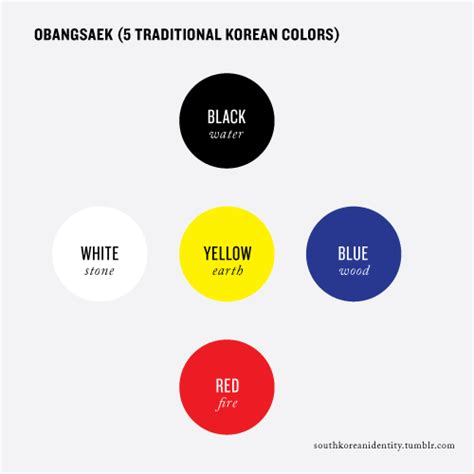 south korean identity project obangsaek the five