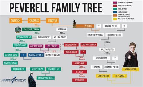 peverell family tree harry potter pinterest trees