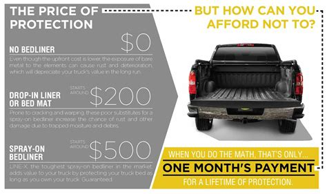 bed liner cost adding value and virtual indestructibility to your truck