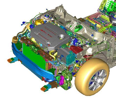 Bmw F10 Front Bumper Deformation Element inside chrysler s new platform the c evo chassis