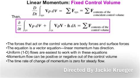 Credit Impulse Formula 360 Credit Linear Momentum Equation