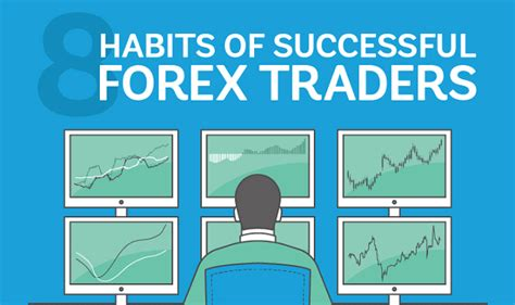 The Successful Trader forex trader success