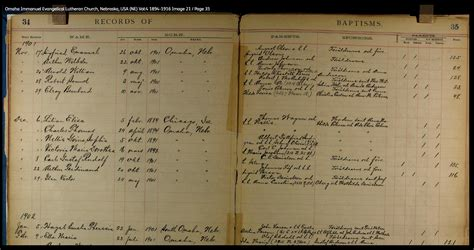 Omaha Marriage Records Omaha Births