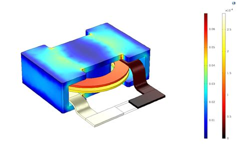 planar inductor design tool evaluate your 3d inductor design with comsol multiphysics comsol