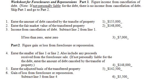 section 121 exclusion rules cancellation of debt foreclosures and bankruptcy part