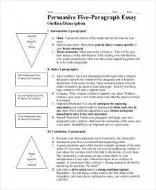 Image result for Persuasive Essay Format Outline Format Persuasive