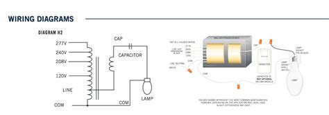 metal halide ballast wiring diagram 480v metal free
