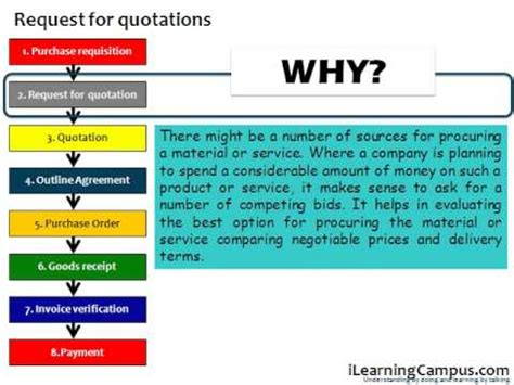 sap quotation layout purchase quotations constructionquotationtemplate