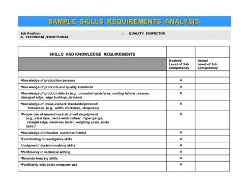 needs analysis questions template needs analysis template workshop 38 728