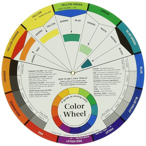 color wheel paint colour wheels the paint spot