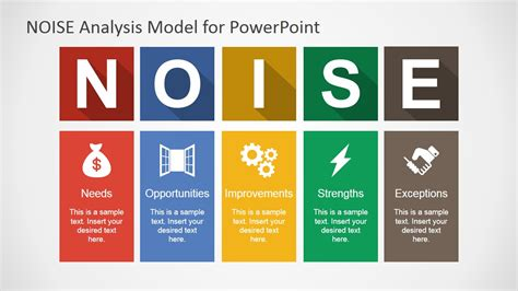ppt templates for analysis noise analysis powerpoint template slidemodel
