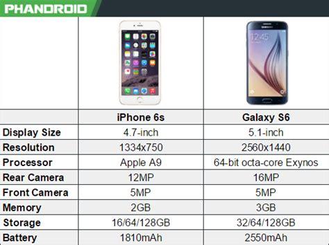 Vr46 Iphone X 5s 6s 7 8 Samsung J3 J5 J7 S7 S8 Note 5 8 C7 Dll iphone 6s vs samsung galaxy s6