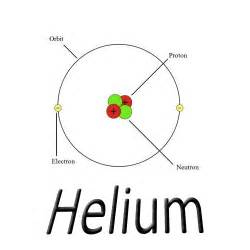 Radon Protons Neutrons Electrons Helium Element Diagram Helium Neutrons Wiring Diagrams