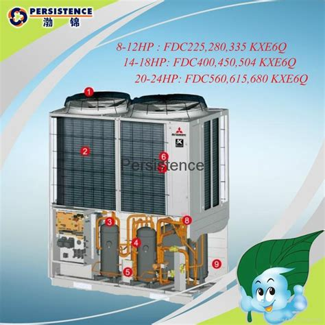 Ac Vrf Mitsubishi mitsubishi vrf commercial air conditioner china manufacturer air conditioner consumer