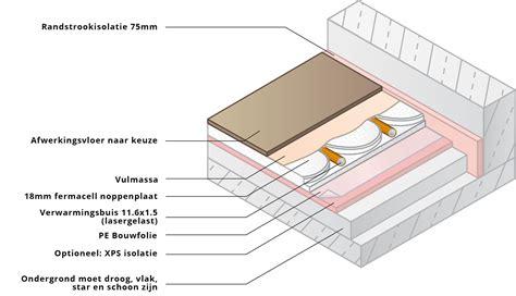 vloerverwarming badkamer isoleren vloerverwarming over houten vloer klik voor de 20mm