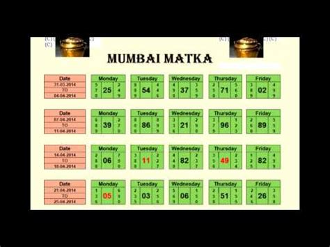 matka main mumbai open guessing number how image gallery matka number 1 12 2014