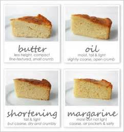 baking science which fat makes the best cake butter vs