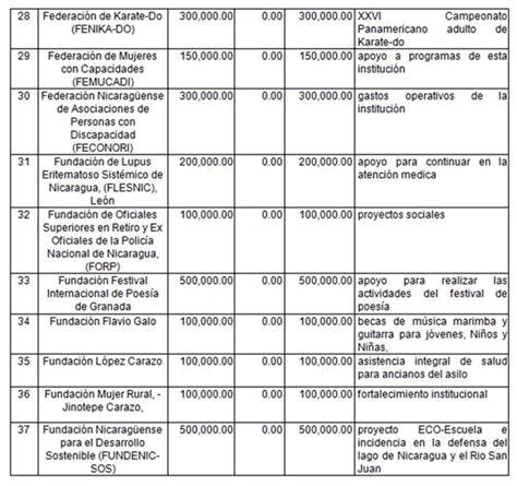 ley anual del presupuesto general de la repblica 2013 ley anual de presupuesto general de la rep 218 blica 2012