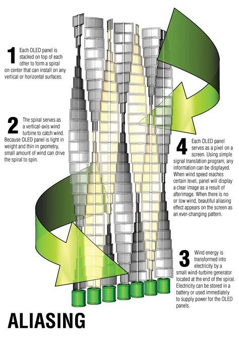 pattern energy new york oled turbine avoid obvious architects