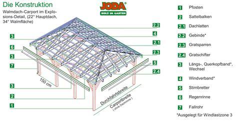 carport selber konstruieren carport mit walmdach erfurtholz