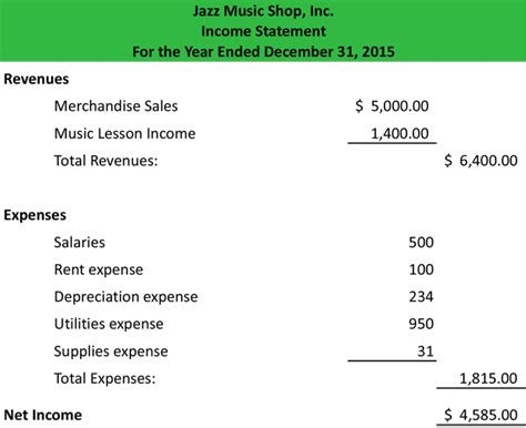 opinions on income statement