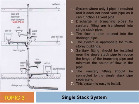 Sanitary And Plumbing System by Topik 3 Sanitary Pipework