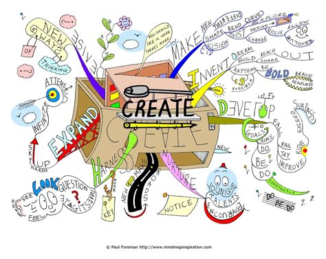 design create em professional artist assignment mind mapping