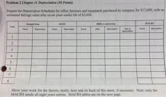 Furniture Depreciation by Asset Depreciation Range Adr Years Of Office