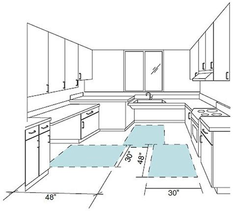 kitchen layout ada adjusting your home for accessible living