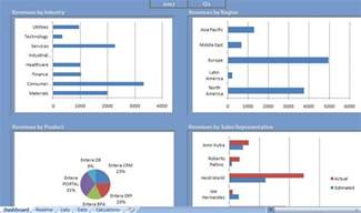 Dashboard Excel Templates Free Download Excel Dashboard Templates Cyberuse