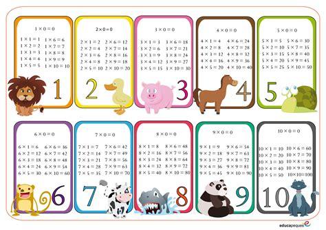 tablas interactivas los 10 mejores trucos para ense 241 ar a los ni 241 os a