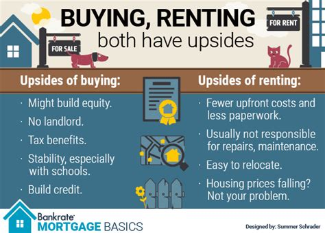 should i buy or rent a house ready to buy a home some things to think about mortgage basics bankrate com