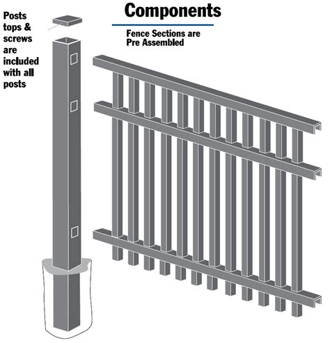 fence sections lowes how to install freedom aluminum fence install aluminum