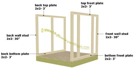 dog house materials dog house plans front and back wall frame