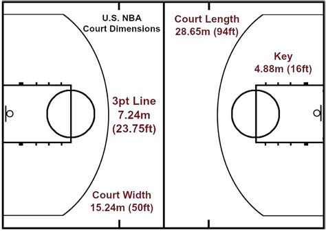 outdoor basketball court template outdoor basketball court template image collections