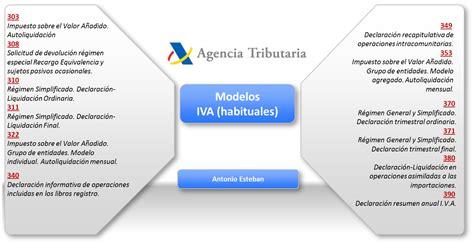 tarifa iva 2016 colombia las tarifas del iva en colombia 2016