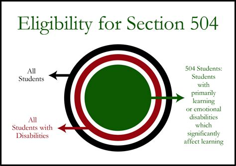 section 504 plan what is a section 504 28 images ada idea and section