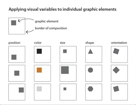 elements of design visual communication elements of visual communication