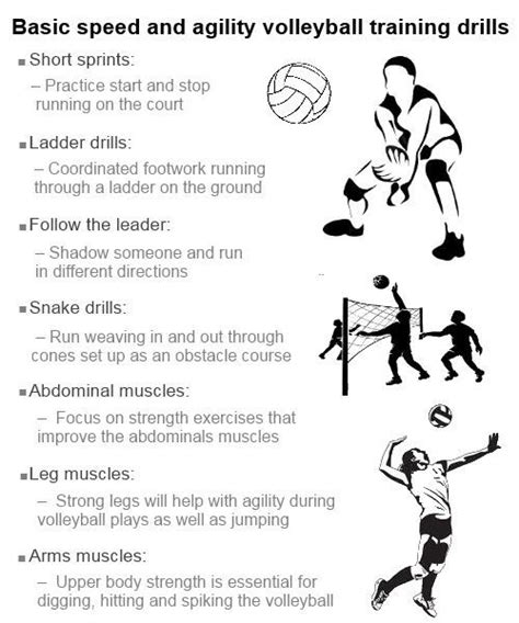 setting drills you can do home 57 best images about volleyball on pinterest volleyball