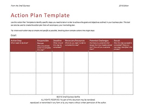 Plan Template by Plan Template Beepmunk