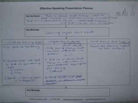 Ignite Slidedecks Ignite Presentation Template