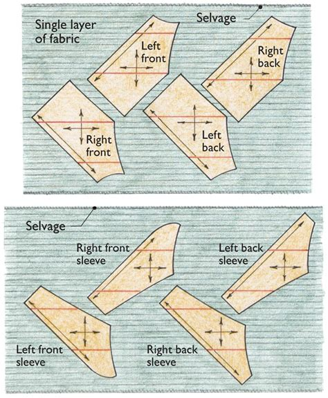 pattern and fabric layout bias 101 threads