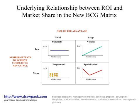 diagram of bcg matrix new bcg matrix diagram