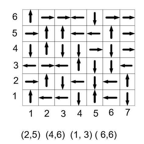 100 escape room puzzle ideas 25 best ideas about escape room puzzles on