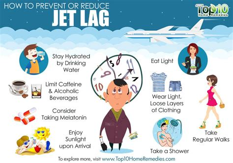 Jet Lag Meme - how to prevent or reduce jet lag top 10 home remedies