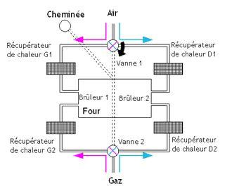 plaque induction electrolux 1870 histoire de la production de l acier wikip 233 dia