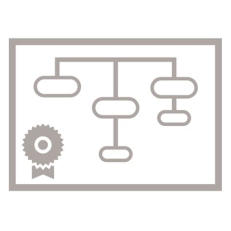 Iupui Finder Academic Tools Advising Academic And Career