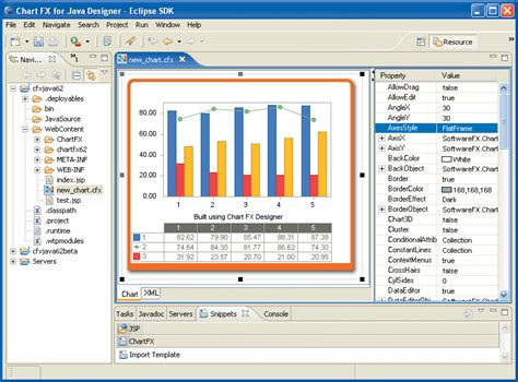 java eclipse full version free download software fx makers of chart fx grid fx and powergadgets