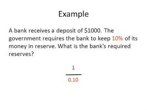 Credit Creation Multiplier Formula Calculating The Bank Multiplier