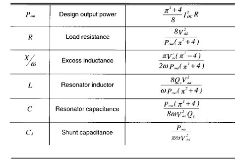 dc feed inductor dc feed inductor 28 images finite dc feed inductor in class e power lifiers a simplified